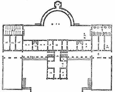 Villa Barbaro, pianta